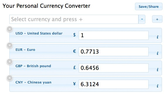 Simple Free Currency Rates Design