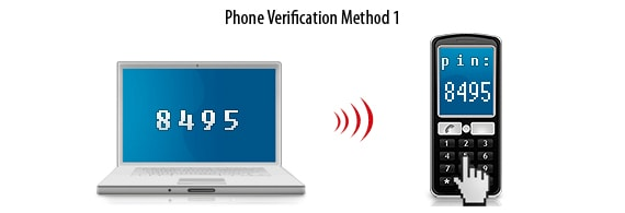Phone Verification Method One
