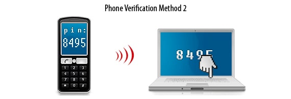 Phone Verification Method Two