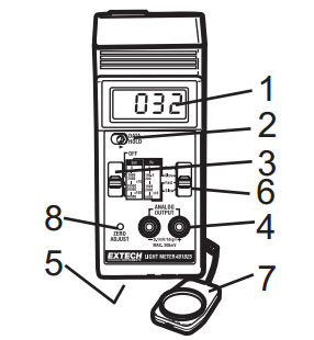 How to use Extech Digital Light Meter?