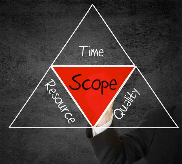 Define the scope