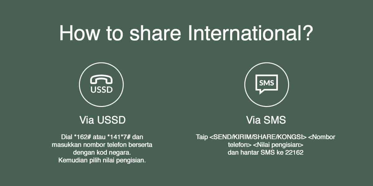 Cara Transfer Kredit Celcom ke Negara Asia
