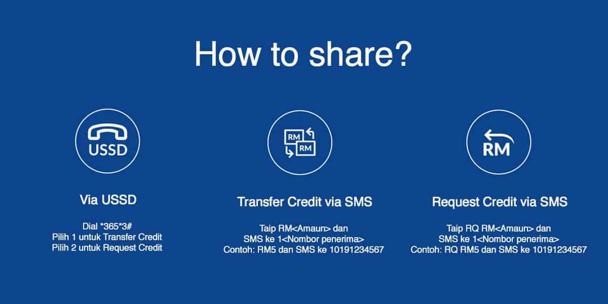 Cara Share Kredit Celcom ke Celcom