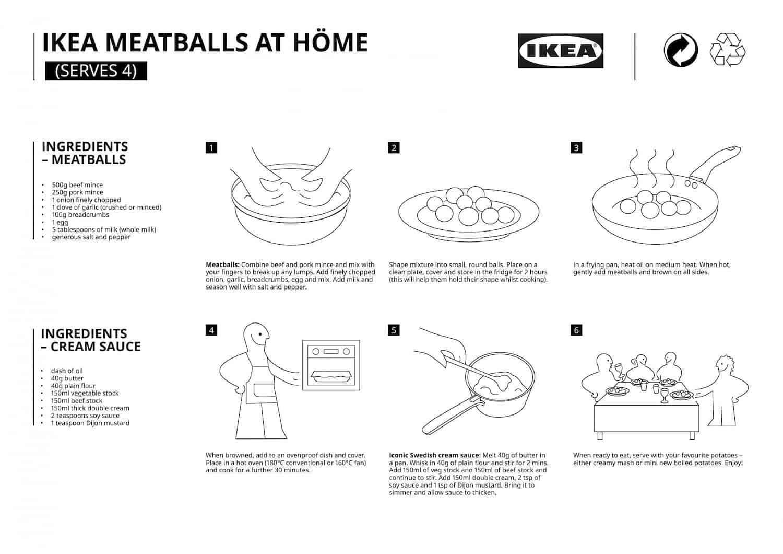 Manual Step-By-Step Resepi Meatball Ikea