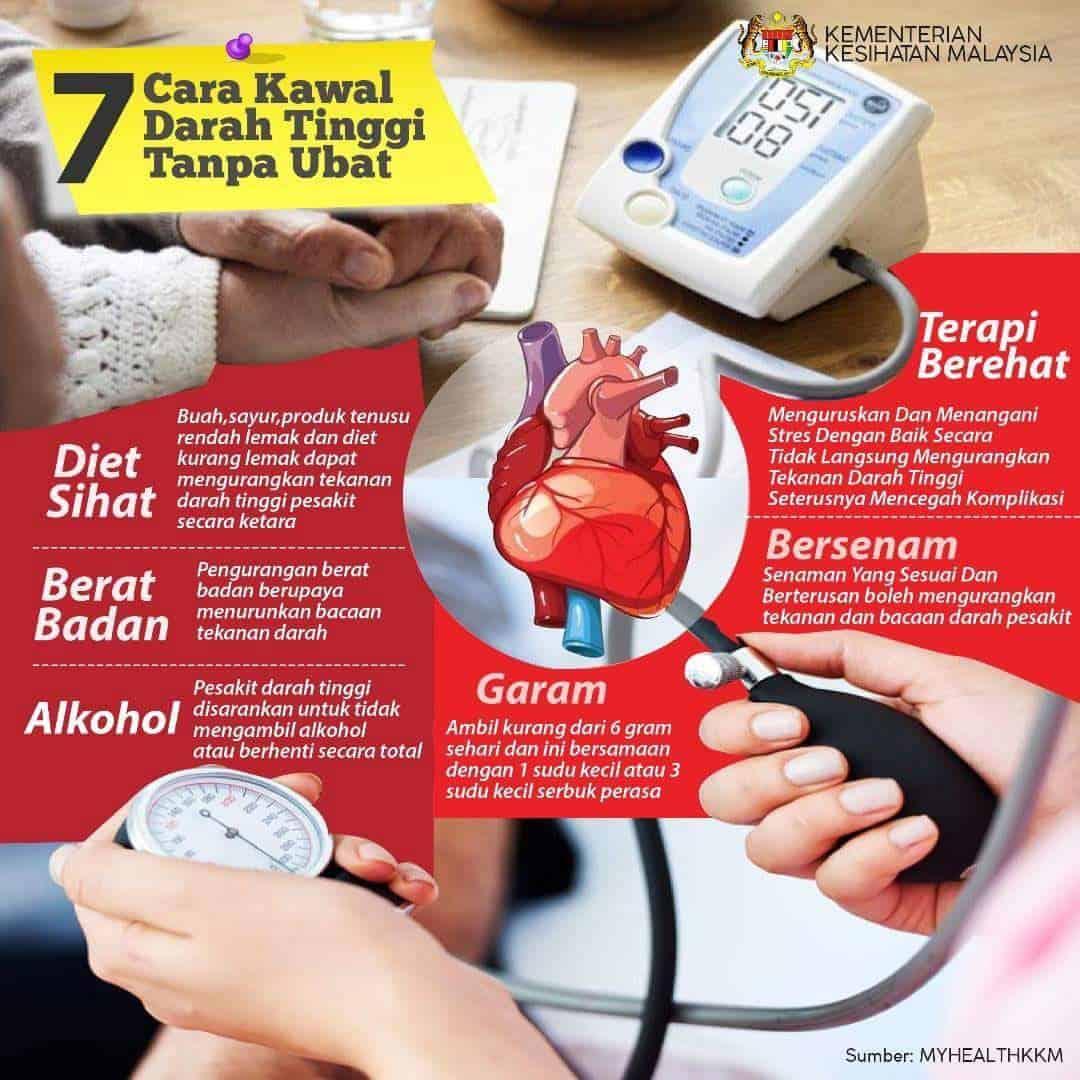 Cara Kawal Tekanan Darah Tinggi